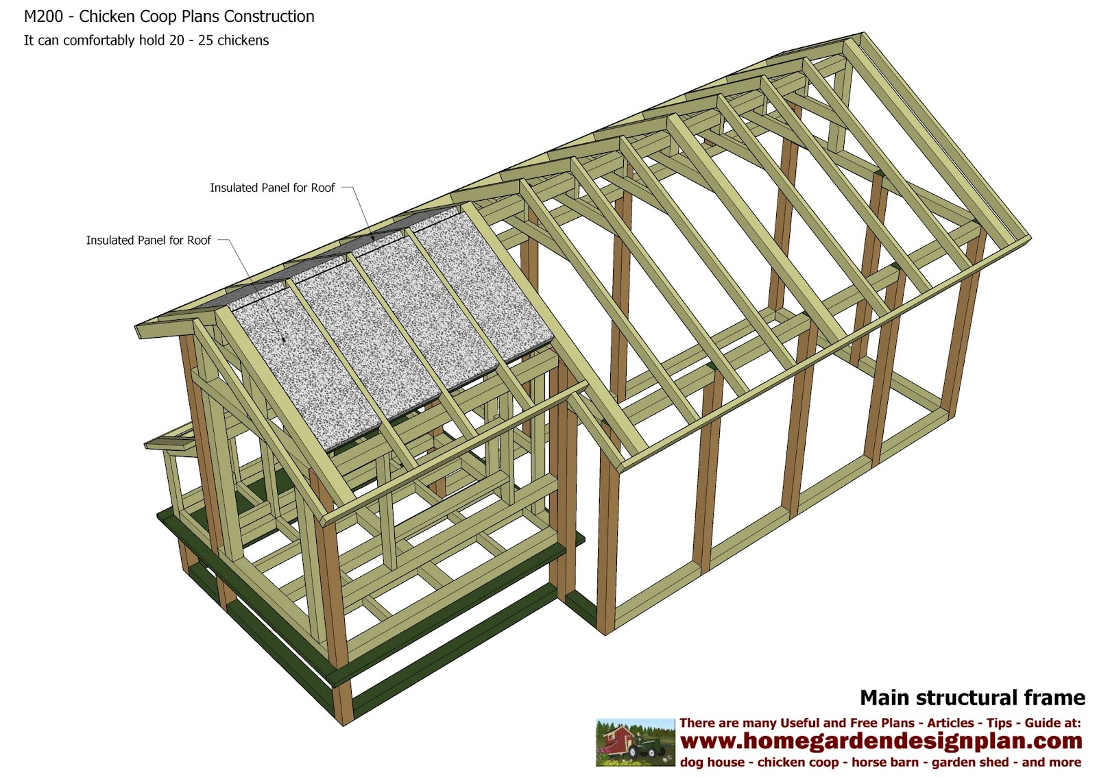 Genaha guide to get chicken coop plans m200 for Chicken coop plans free pdf