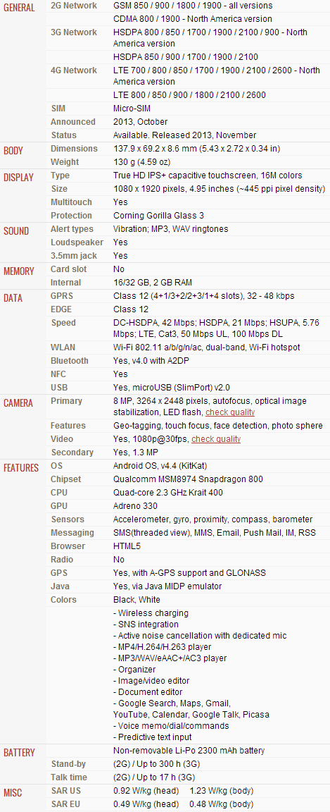 LG Nexus 5 Specs and Features