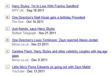 Top News Items for 1D 2011