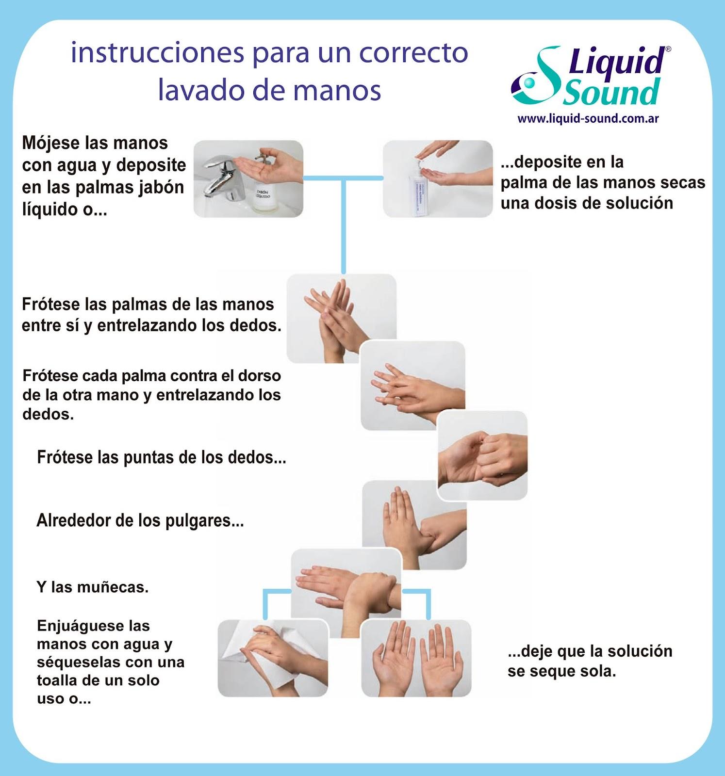 Procedimientos de lavado de manos - Imagui