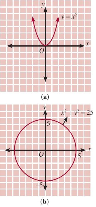 Fungsi komposisi dan fungsi invers aljabar contoh soal sifat grafik relasi fungsi dan bukan fungsi gambar 3 ccuart Image collections