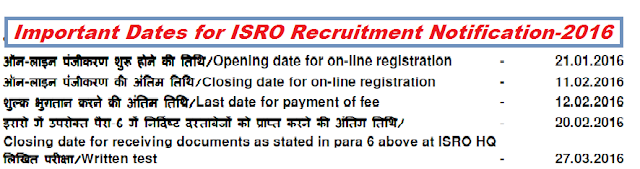 ISRO Indian Space Research Organisation Indian Space Research Organisation [ISRO] of the Department of Space [DOS] is looking for young, dynamic and dedicated candidates for filling-up the posts of JUNIOR PERSONAL ASSISTANTS, STENOGRAPHERS & ASSISTANTS in the Pay Band of `.5,200-20,200/- with Grade Pay `.2,400/- for filling-up in various ISRO Centres/Units, across India.  The zone-wise details of vacancies are as under: http://www.tsteachers.in/2016/01/isro-indian-space-research-organisation-recruitment-notification-2016.html