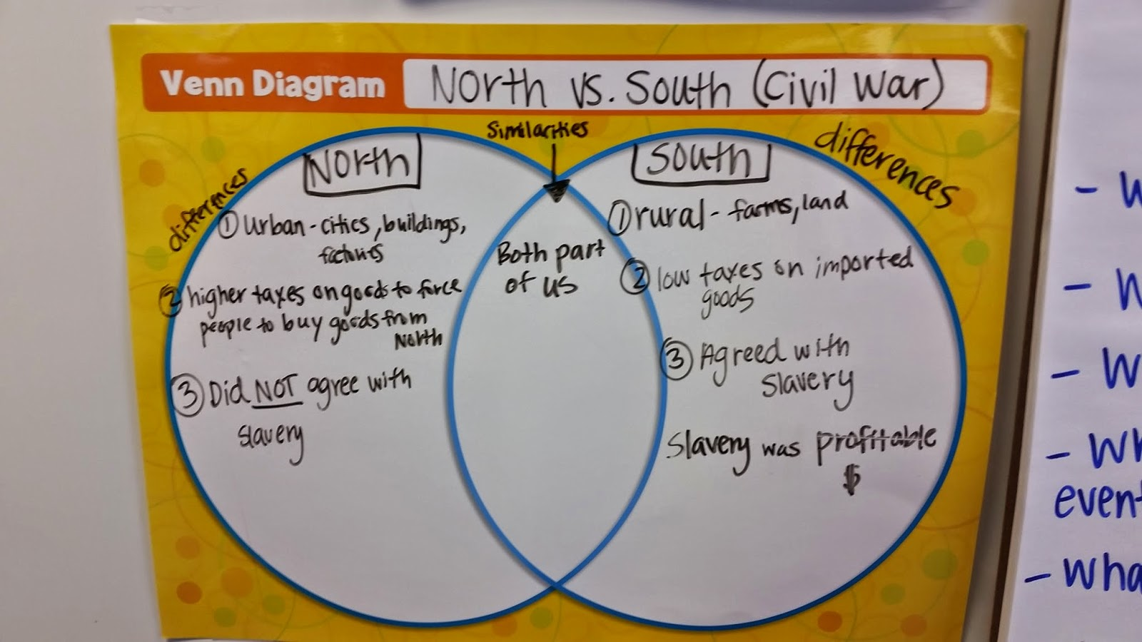 "the clashing viewpoints of the north and south that started the civil war 12 north & south september 2005 • vol 8 • number 5 ""what caused the civil war"" mis-leads us because it seems such a straight-forward question."