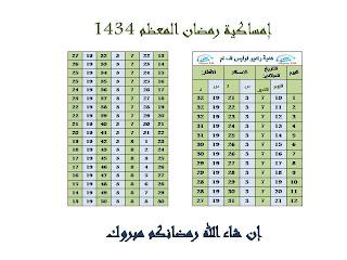 امساكية رمضان 2013 بتونس وموعد اذان الفجر والمغرب