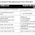 Jadwal Tes CPNS 2013 Terbaru