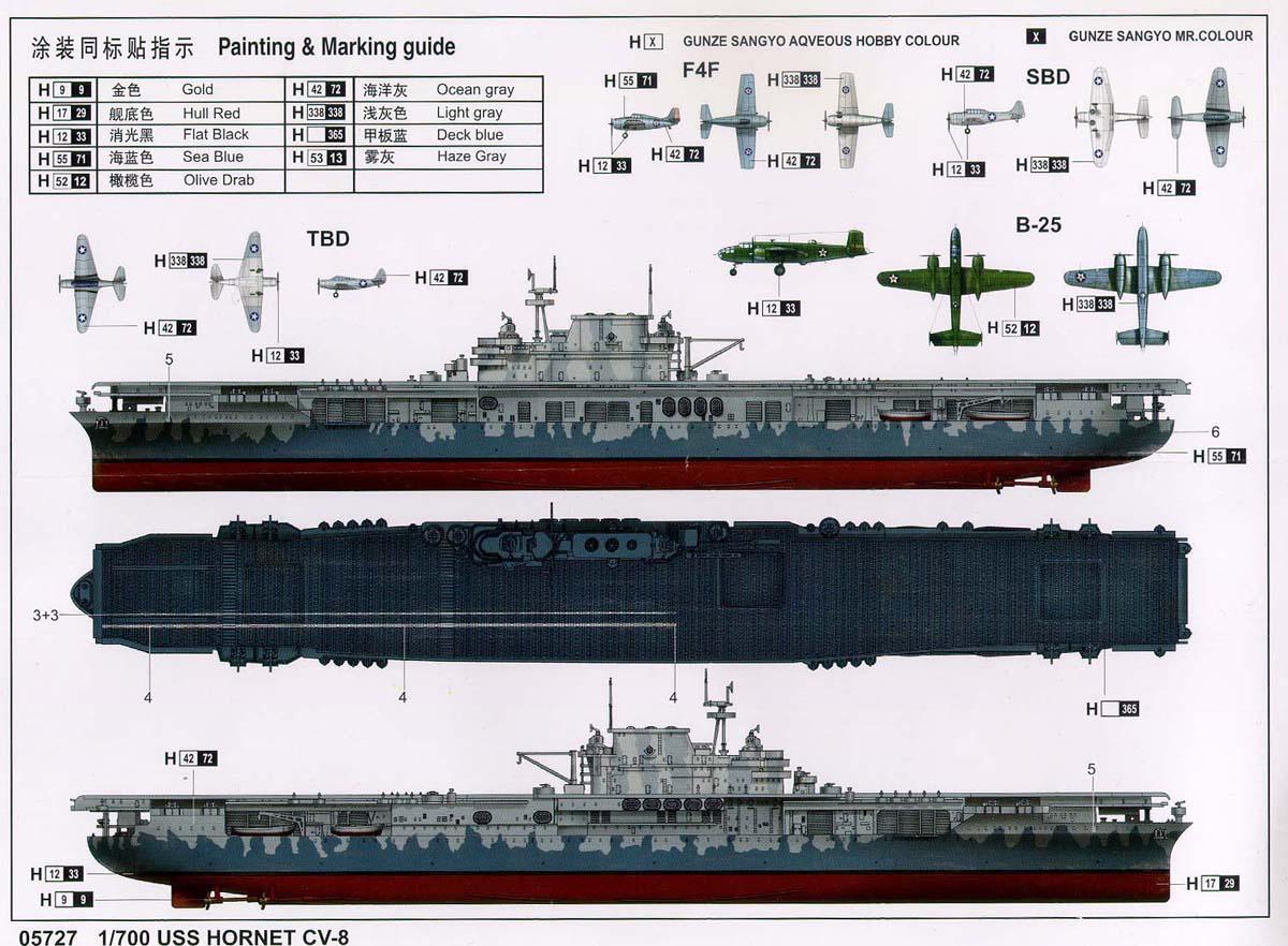 modelismo militar e historia  portaaviones uss hornet  cv