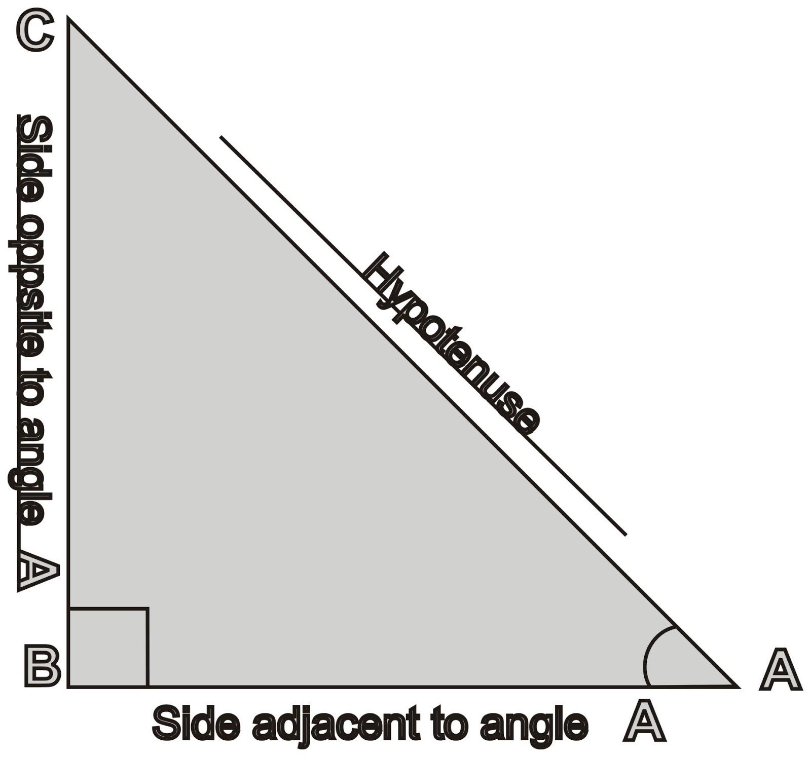 Basics Of Trigonometry 01 on Triangles Worksheets