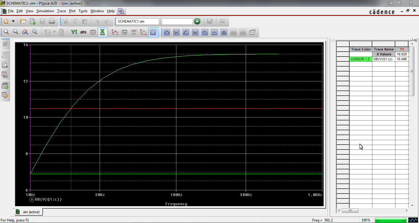 BJT amplifier Bode Plot