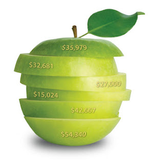 Lance Financial Associates Inc. - Homestead Business Directory