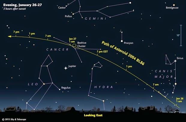 Asteroid Sebesar Dua Kali Kapal Pesiar Lintasi Bumi Malam Ini
