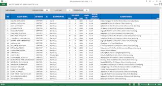 Input Data siswa Raport MTs