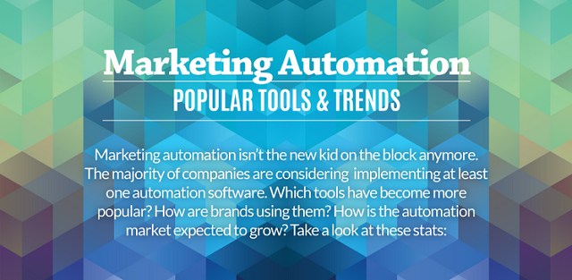 Image: Marketing Automation Popular Tools And Trends