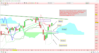 analyse tecnique cac40 23/12/2014