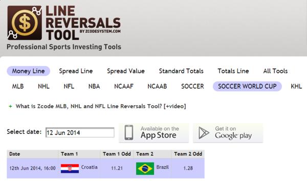 predicciones copa brasil 2014