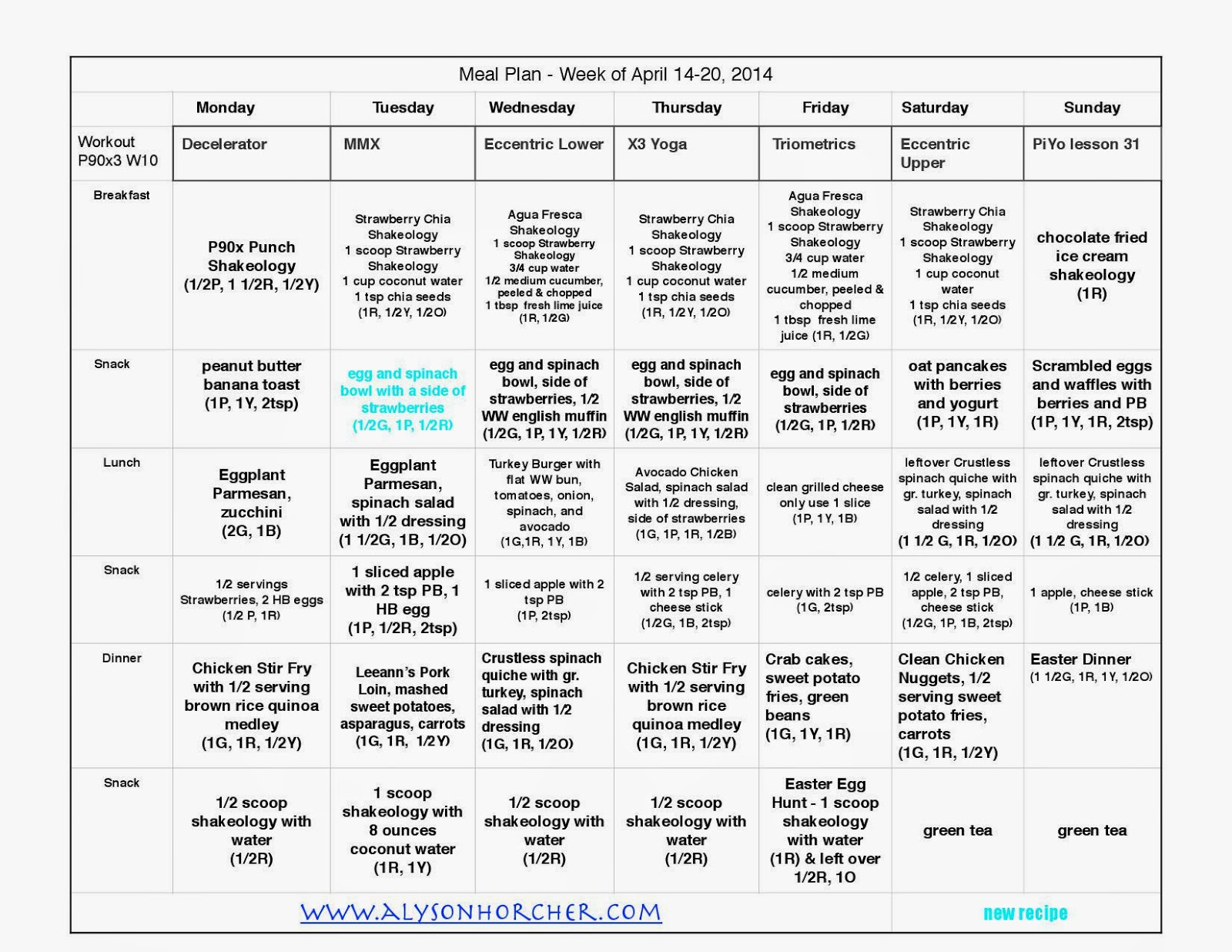meal planning, planning is key, meal plan to stay healthy, meal plan to get healthy