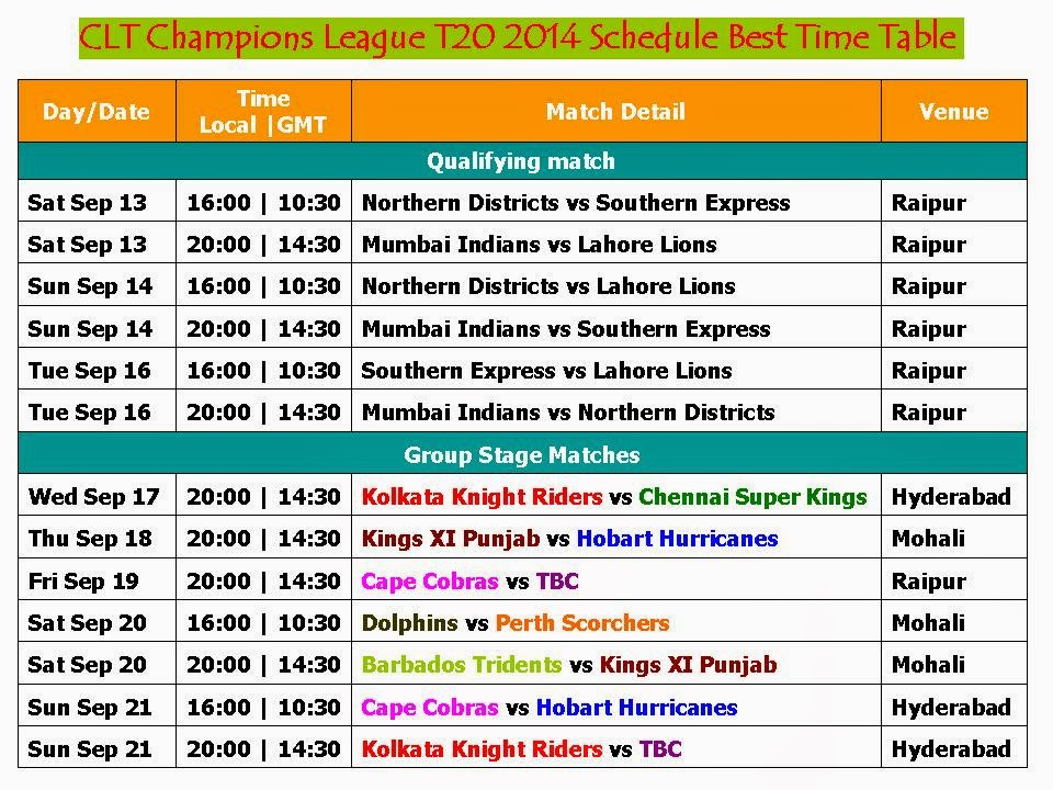 CLT Champions League T20 2014 Schedule Best Time Table
