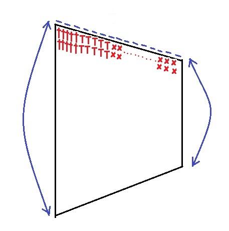 Схема вязания манишки крючком