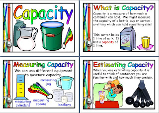 Measurement~ Capacity games~ Play and Learn