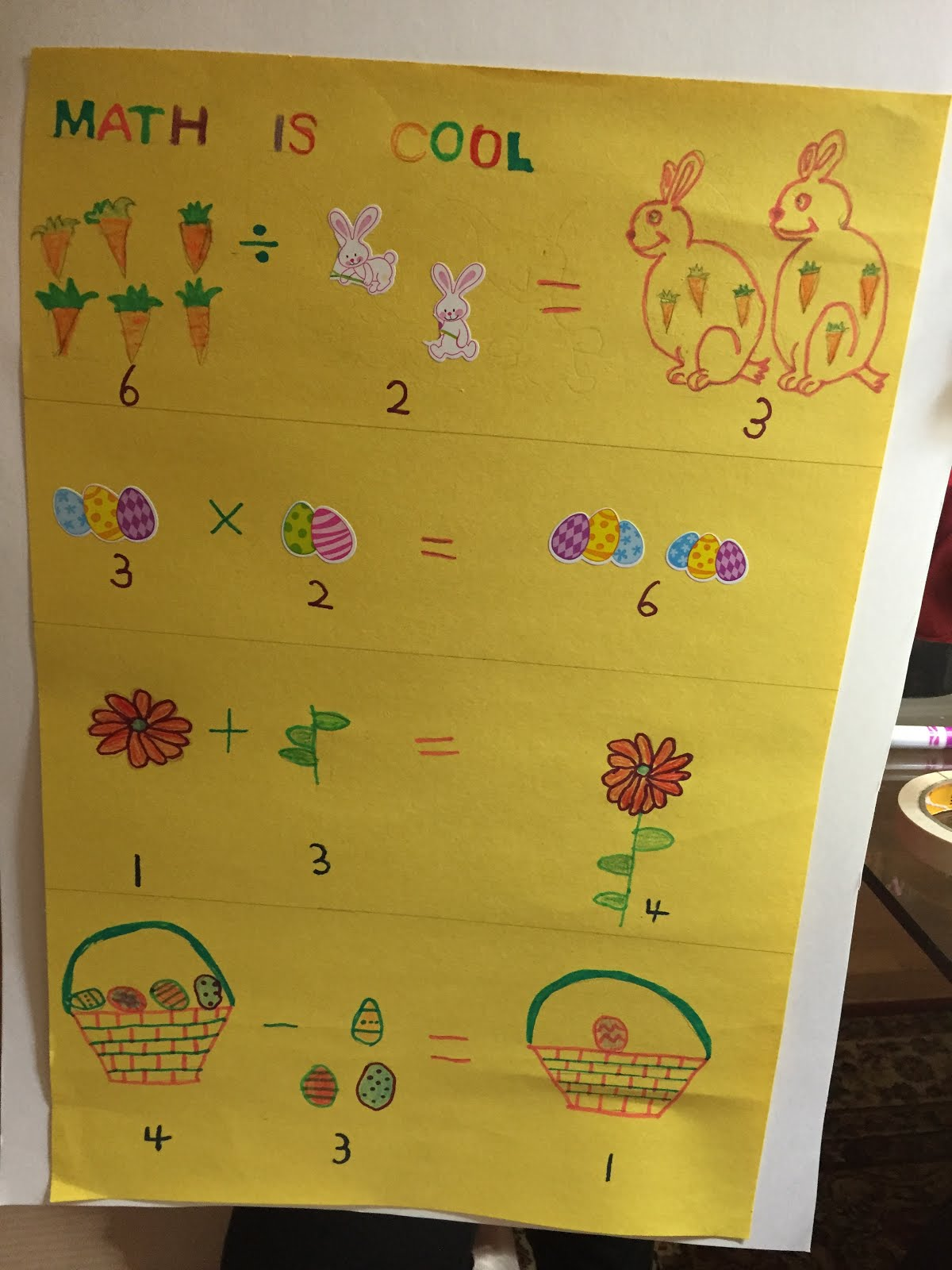 Rhea sony anand rsm project opposite operations and how multiplication and division are opposites some easter stickers combined with my art work resulted in an easter math fun nvjuhfo Images