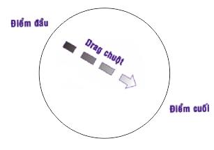 công cụ vẽ hình tròn trong CorelDRAW| tu hoc coreldraw
