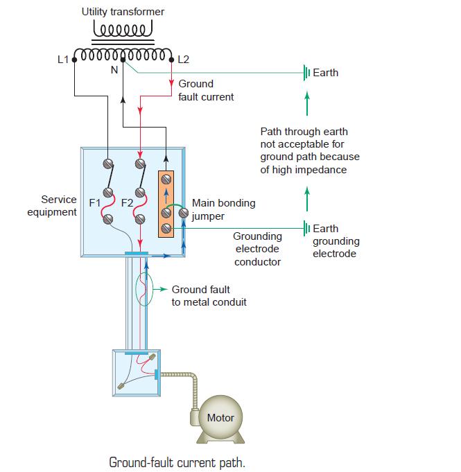 transformer wiring diagrams single phase transformer square d control transformer wiring diagram images 2 square on transformer wiring diagrams single phase