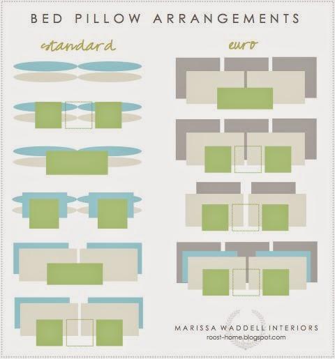 Como colocar almofadas e travesseiros na cama