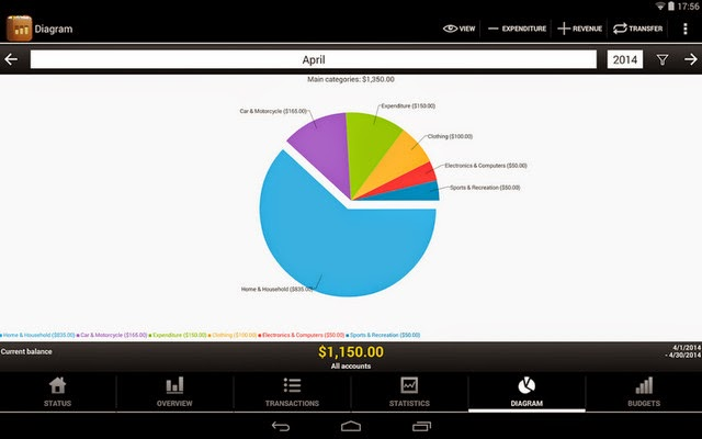 My Budget Book 5.8 tablet screenshot