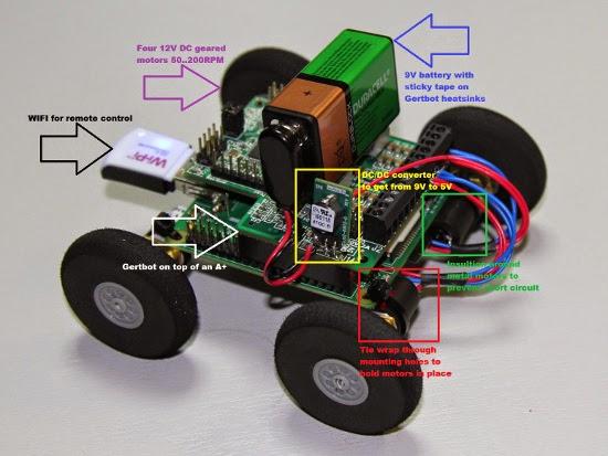 Raspberry Pi e GertBot