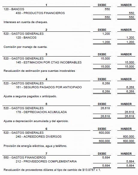 CASO PRÁCTICO - CONTABLE ~ Asesoría Contable Virtual a Estudiantes