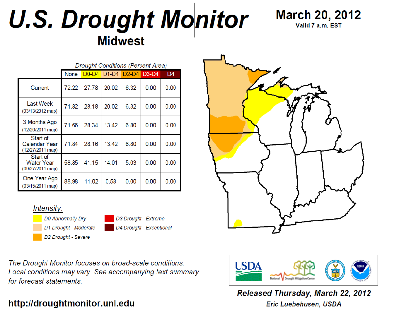 here in the midwest areas of minnesota and iowa are experiencing severe drought although spring officially started on tuesday march 20th
