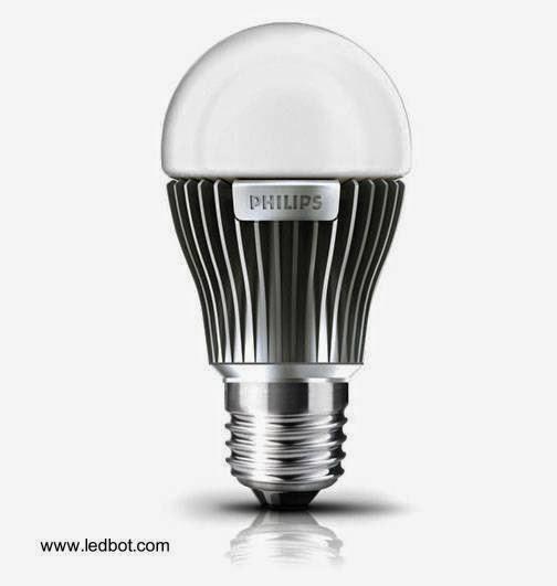 Modelo de lamparilla de LEDs