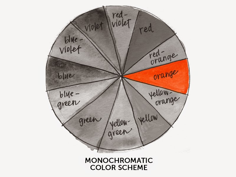 Blue Monochromatic Color Scheme the basic color wheel / erin nielson