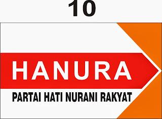 daftar caleg DPRD Hanura untuk dapil 1 Tanah Bumbu