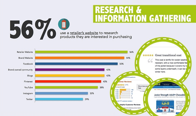 New Science Behind Trust and Recommendations on Social Media