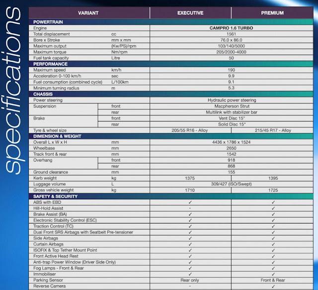 spesifikasi proton baru suprima s, harga kereta proton suprima s, warna kereta proton suprima s, spec suprima s baru, spesifikasi suprima s sedan, gambar kereta baru suprima s, gambar preve hatchback baru, harga murah suprima s 2013