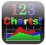 external image 123+charts.png
