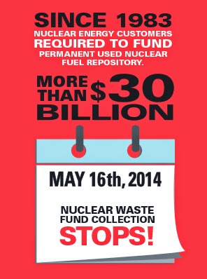 Nuclear Waste Fee to Be Suspended on May 16, 2014