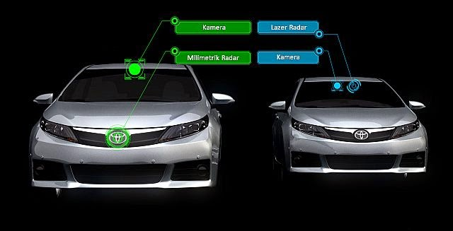 Toyota'dan yeni teknolojiler geliyor
