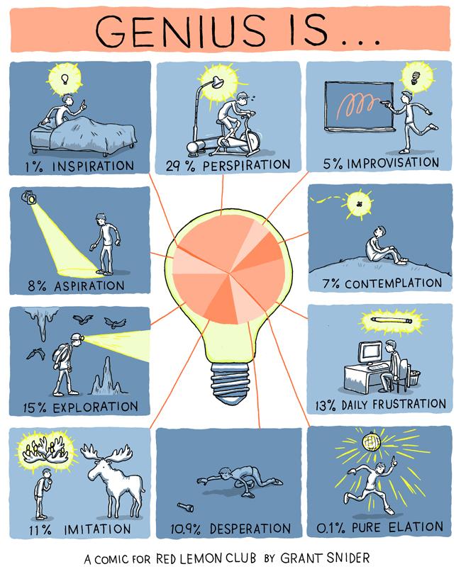 genius-blog2.jpg