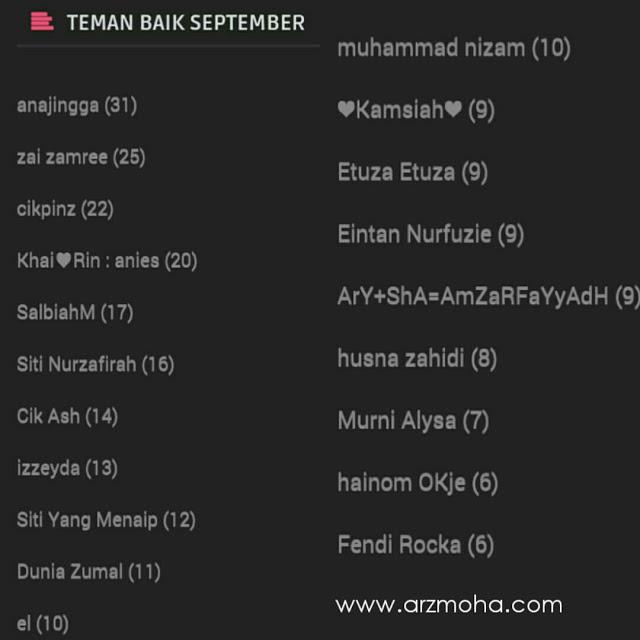 http://www.arzmoha.com/