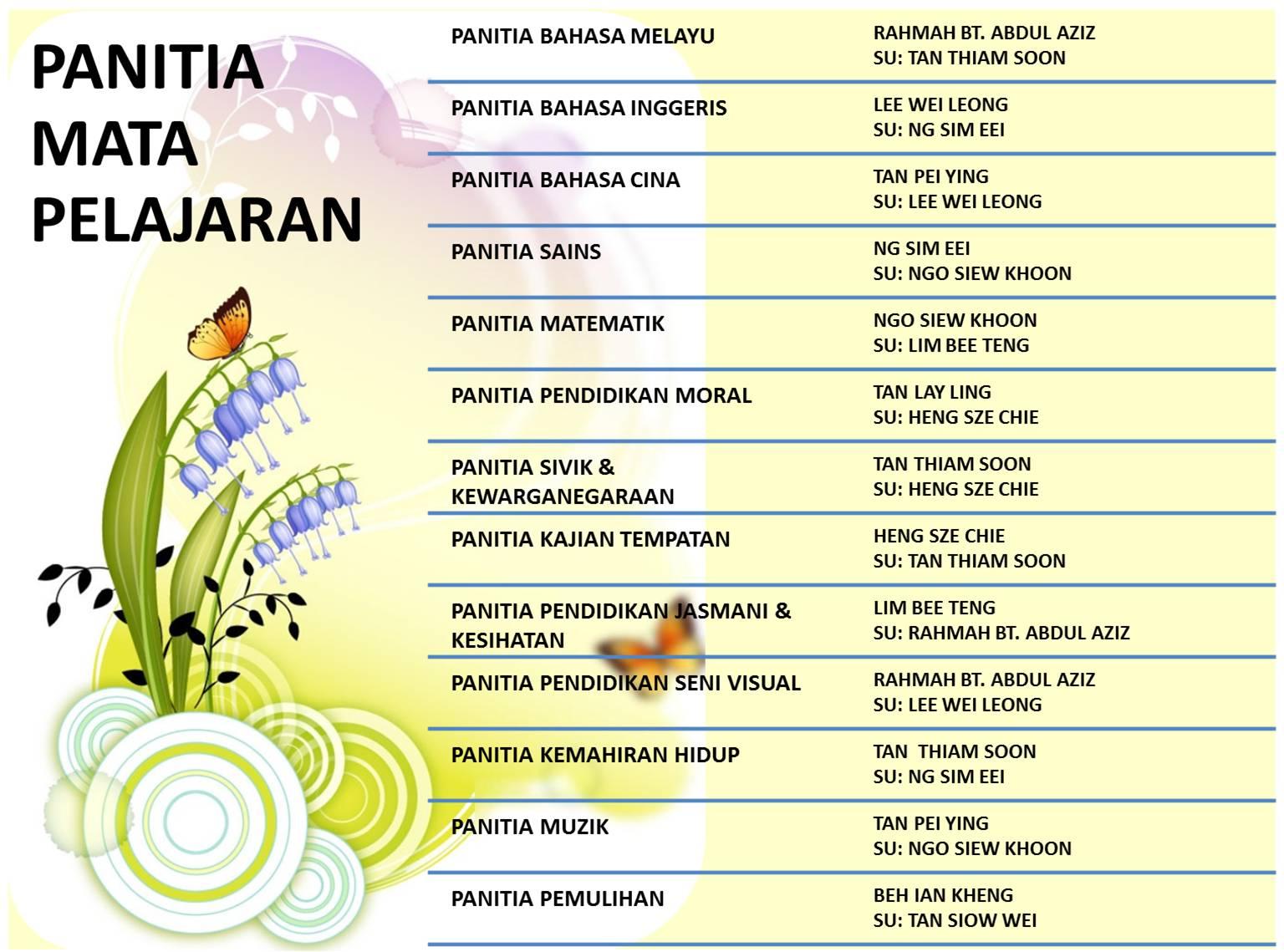 PANITIA MATA PELAJARAN TAHUN 2012