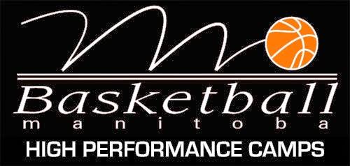 Spring Break Basketball Camps