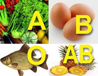 Diet Sehat Golongan Darah A B AB O