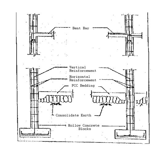 Reinforced Concrete Wall Design Example Markcastroco