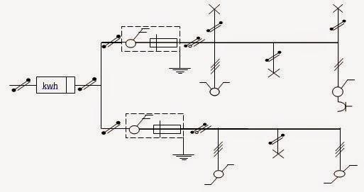 Contoh laporan praktikum teknik listrik langkah kerja ccuart Gallery