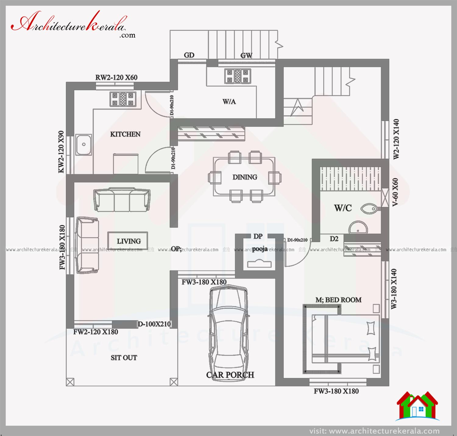 2000 sqft house in 3 5 cent plot architecture kerala for Best site for house plans