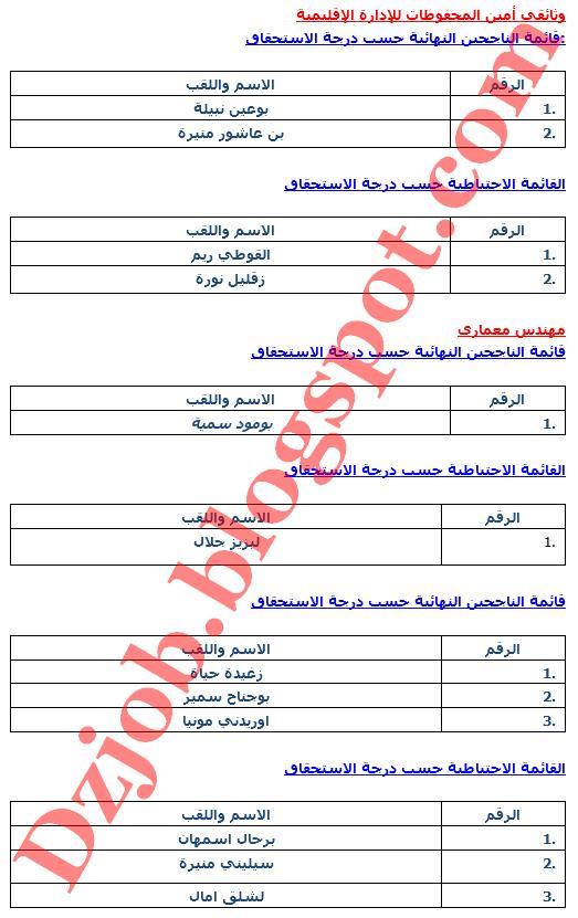 النتائج النهائية للناجحين في مسابقات التوظيف على أساس الشهادات سكيكدة 2012 2.jpg