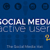 Social Media Active Users by Network