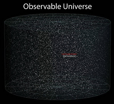 sistema solar en universo