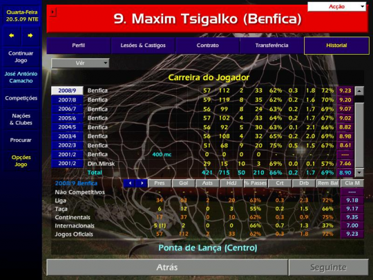Maxim Tsigalko, CM 01/02, Profile, Championship Manager, Football Manager, 100 goals,